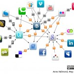 Social Networking Experts, PTC Computer Solutions, survey users on usage.