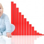 Birth Rate Decline indicates smaller homes should be the focus of new home builders.