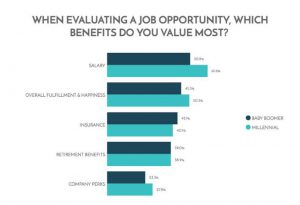 Parker-Associates-SeptemberBlog-Pic-Retirement_Job_Values