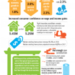 2017-real-estate-and-the-economy-infographic