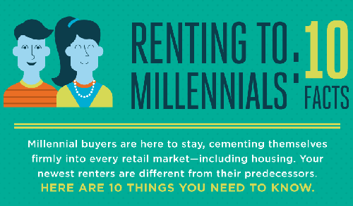 PA-PTC-Blog-2018-April-Head-Renting-to-Millennials