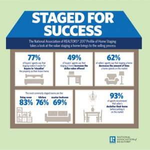 PA-PTC-Blog-2018-April-home-staging-report-infographic