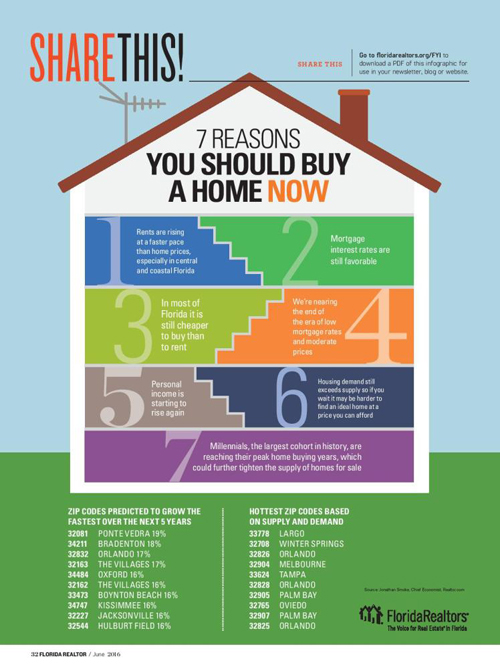 Parker-Associates-blog-June-2018-7-reasons-you-should-buy-a-home-now