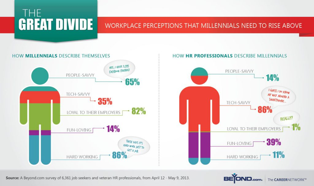Parker-Associates-blog-August-2018-millennials_geninfographic_short