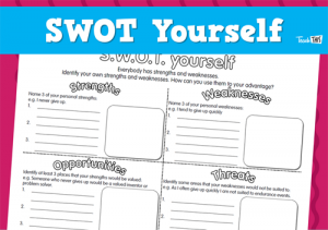 Parker-Associates-blog-July-2018-SWOT-Yourself_463