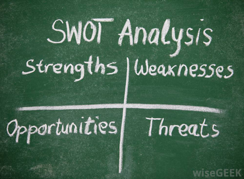 Parker-Associates-blog-July-2018-swot-analysis