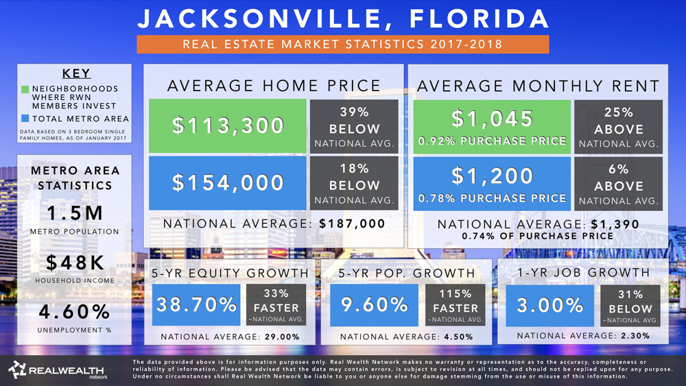 Parker-Associates-blog-October-2018-Jacksonville-Real-Estate-Market-Trends-Statistics-Slides-2017-20181