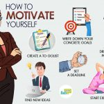 PTC-Computer-Solutions-Parker-Associates-blog-January-2019-follow-these-tips-and-learn-how-to-motivate-yourself