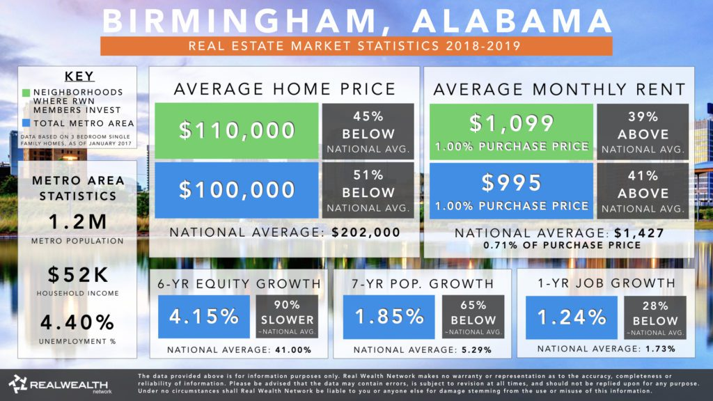 PTC-Computer-Solutions-Parker-Associates-blog-March-2019-Birmingham-Real-Estate-Market-Statistics-2018-2019