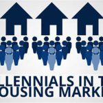 PTC-Computer-Solutions-Parker-Associates-blog-March-2019-Millennials-in-the-housing-market