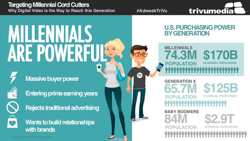 PTC-Computer-Solutions-Parker-Associates-blog-March-2019-millennials-are-powerful