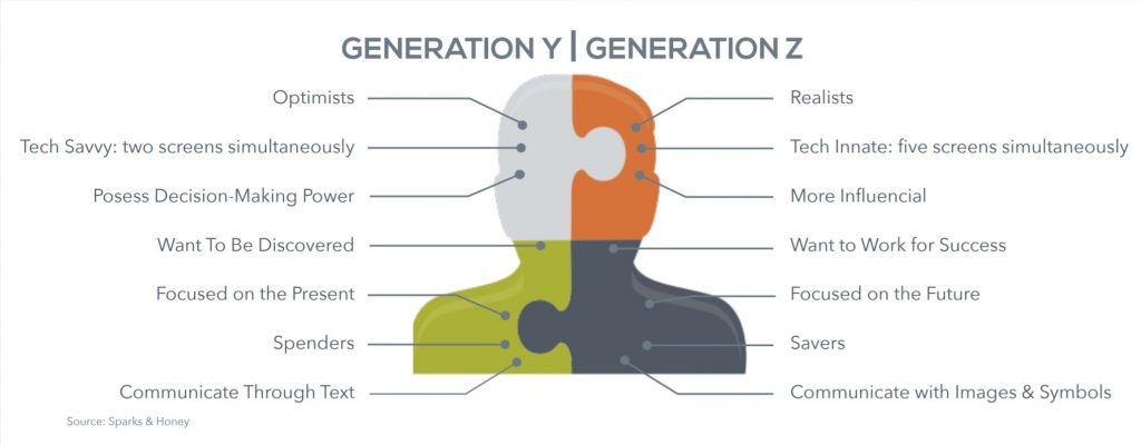 PTC-Computer-Solutions-Parker-Associates-blog-April-2019-Genz-vs-geny