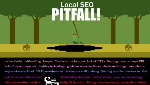 PTC-Computer-Solutions-Parker-Associates-blog-July-2019-SEO-Pitfalls-to-avoid