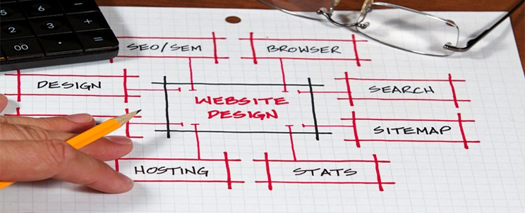 PTC-Computer-Solutions-Parker-Associates-blog-October-2019-Is-It-Time-to-Redesign-Your-Website
