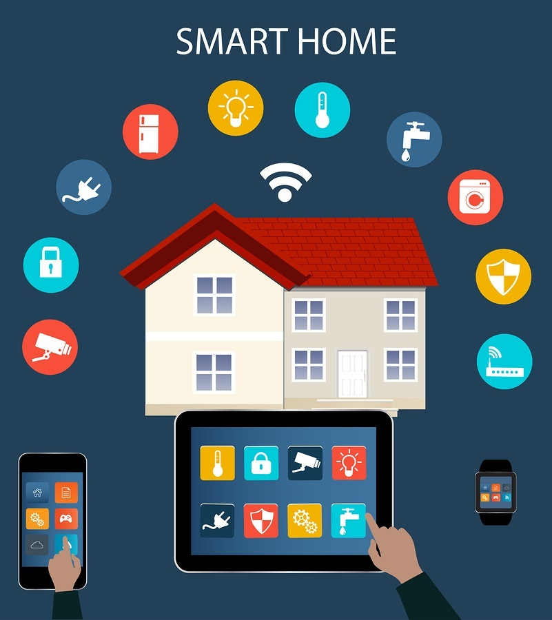 PTC-Computer-Solutions-Parker-Associates-blog-end-October-2019-smart-home-technology