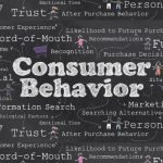 PTC-Computer-Solutions-Parker-Associates-blog-June-2020-consumer-behaviors