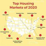 PTC-Computer-Solutions-Parker-Associates-blog-January-2020-Top-Housing-Markets